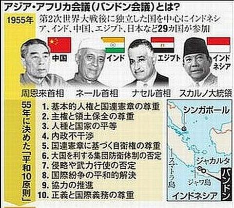 会議 バンドン Bandung Conference
